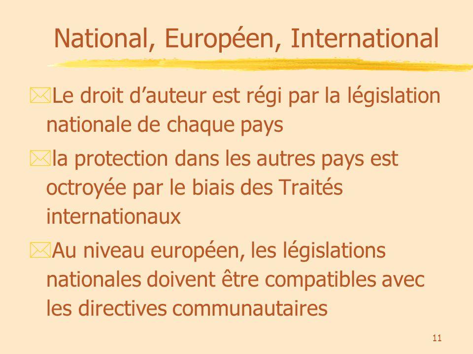 11 National, Européen, International *Le droit dauteur est régi par la législation nationale de chaque pays *la protection dans les autres pays est octroyée par le biais des Traités internationaux *Au niveau européen, les législations nationales doivent être compatibles avec les directives communautaires