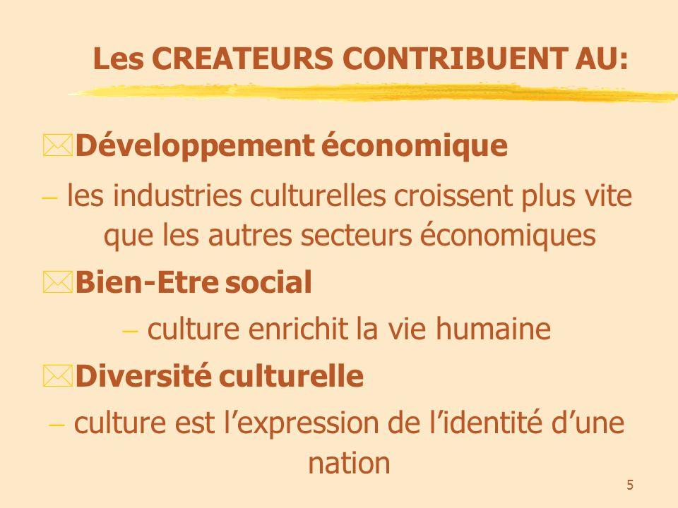 5 Les CREATEURS CONTRIBUENT AU: *Développement économique les industries culturelles croissent plus vite que les autres secteurs économiques *Bien-Etre social culture enrichit la vie humaine *Diversité culturelle culture est lexpression de lidentité dune nation