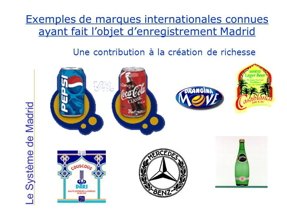 Le Système de Madrid Exemples de marques internationales connues ayant fait lobjet denregistrement Madrid Une contribution à la création de richesse