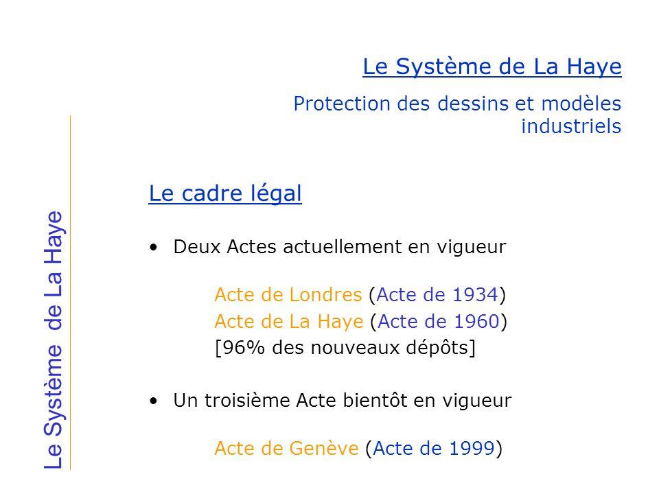 Le Système de La Haye Le cadre légal Deux Actes actuellement en vigueur Acte de Londres (Acte de 1934) Acte de La Haye (Acte de 1960) [96% des nouveau