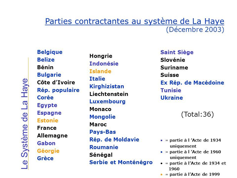 Le Système de La Haye Parties contractantes au système de La Haye (Décembre 2003) Belgique Belize Bénin Bulgarie Côte dIvoire Rép. populaire Corée Egy
