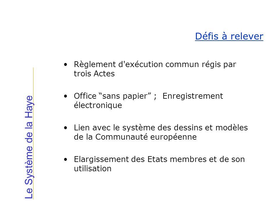 Le Système de la Haye Défis à relever Règlement d'exécution commun régis par trois Actes Office sans papier ; Enregistrement électronique Lien avec le