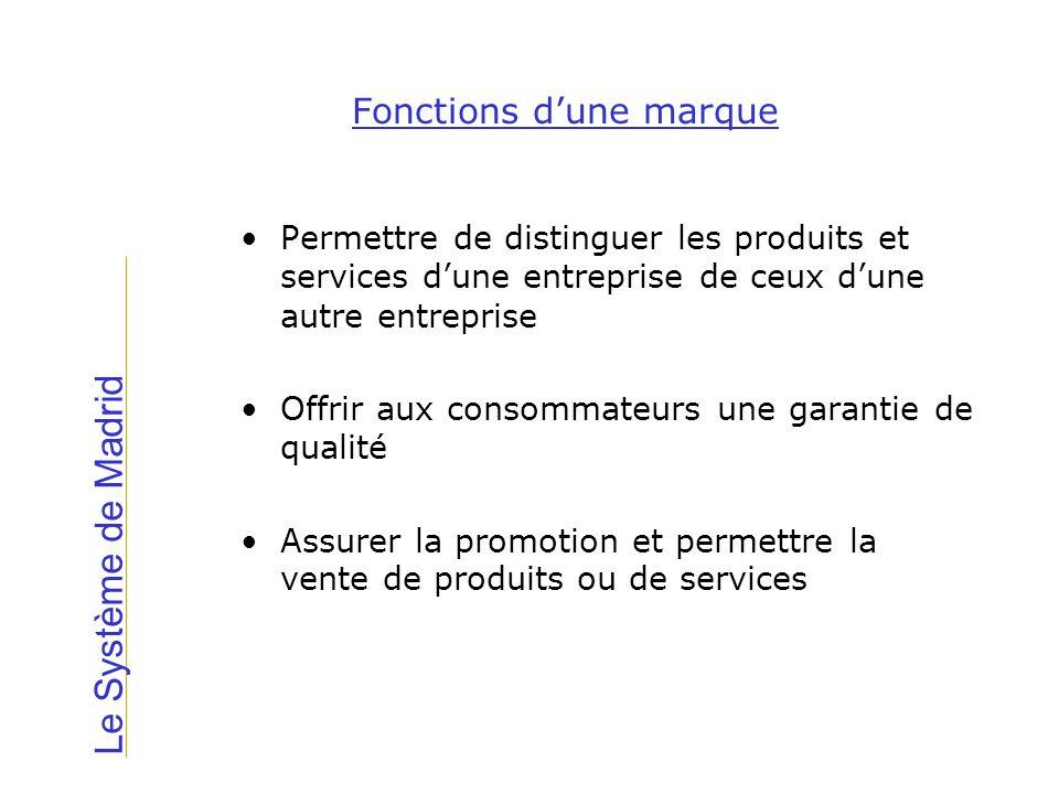 Fonctions dune marque Permettre de distinguer les produits et services dune entreprise de ceux dune autre entreprise Offrir aux consommateurs une gara