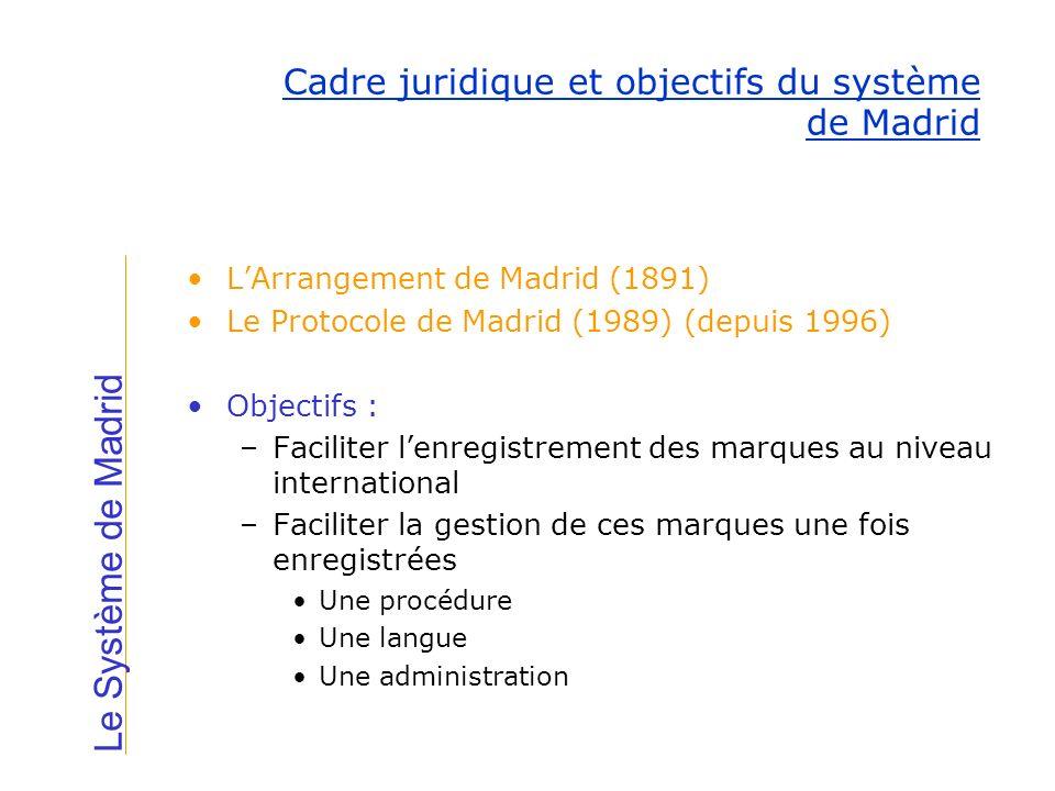 LArrangement de Madrid (1891) Le Protocole de Madrid (1989) (depuis 1996) Objectifs : –Faciliter lenregistrement des marques au niveau international –