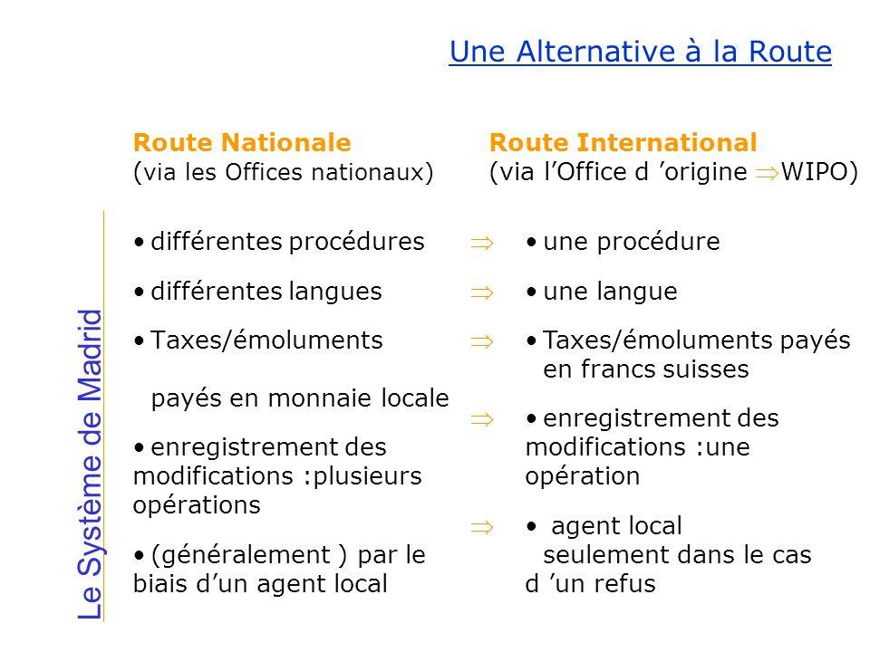 Route Nationale ( via les Offices nationaux) différentes procédures différentes langues Taxes/émoluments payés en monnaie locale enregistrement des mo