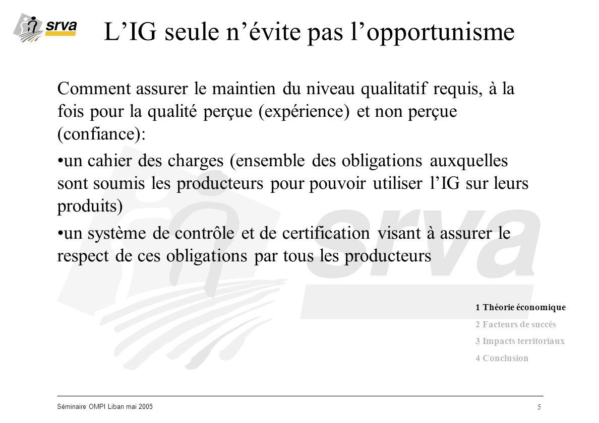 Séminaire OMPI Liban mai 2005 6 Diminution des coûts de transaction 1 Théorie économique 2 Facteurs de succès 3 Impacts territoriaux 4 Conclusion