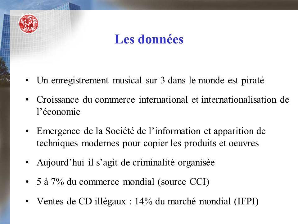 Les données Un enregistrement musical sur 3 dans le monde est piraté Croissance du commerce international et internationalisation de léconomie Emergen