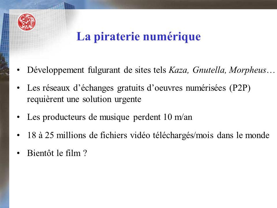 La piraterie numérique Développement fulgurant de sites tels Kaza, Gnutella, Morpheus… Les réseaux déchanges gratuits doeuvres numérisées (P2P) requiè