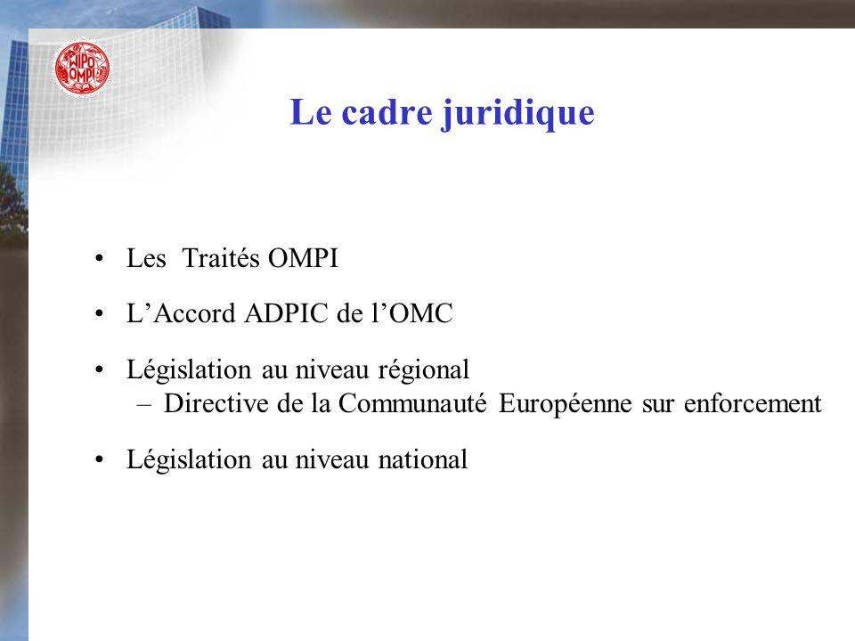 Le cadre juridique Les Traités OMPI LAccord ADPIC de lOMC Législation au niveau régional –Directive de la Communauté Européenne sur enforcement Législ