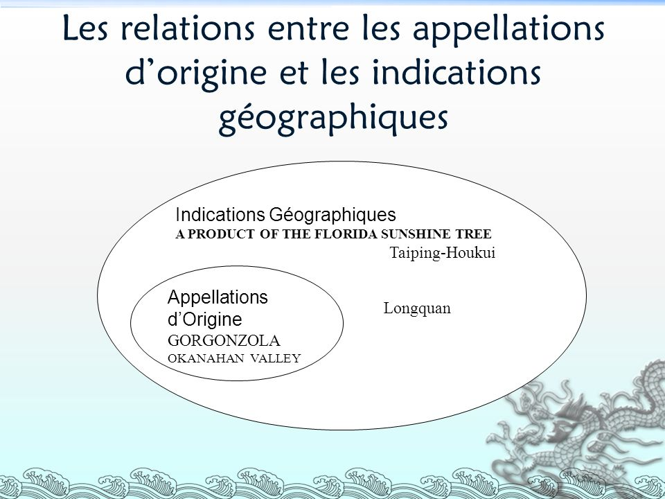 Les relations entre les appellations dorigine et les indications géographiques Indications Géographiques A PRODUCT OF THE FLORIDA SUNSHINE TREE Taiping-Houkui Longquan Celadon Appellations dOrigine GORGONZOLA OKANAHAN VALLEY