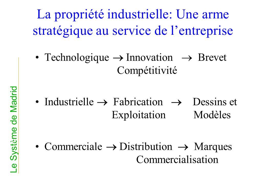 La propriété industrielle: Une arme stratégique au service de lentreprise Technologique Innovation Brevet Compétitivité Industrielle Fabrication Dessi