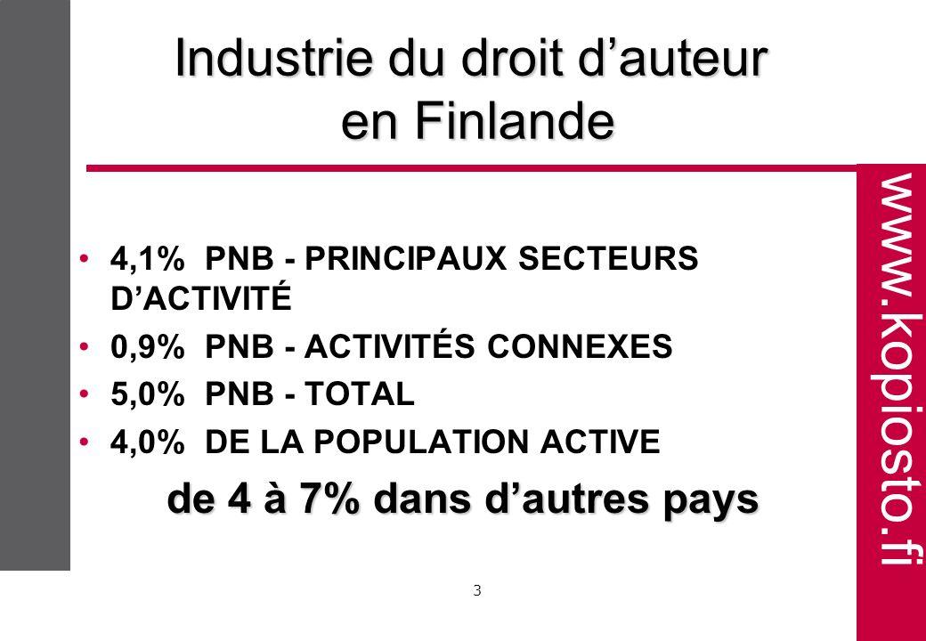 www.kopiosto.fi 3 Industrie du droit dauteur en Finlande 4,1% PNB - PRINCIPAUX SECTEURS DACTIVITÉ 0,9% PNB - ACTIVITÉS CONNEXES 5,0% PNB - TOTAL 4,0% DE LA POPULATION ACTIVE de 4 à 7% dans dautres pays