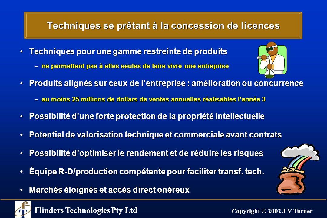 Flinders Technologies Pty Ltd Copyright © 2002 J V Turner Techniques se prêtant à la concession de licences Techniques pour une gamme restreinte de pr