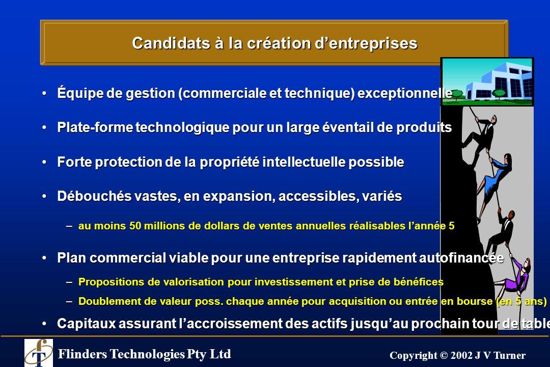 Flinders Technologies Pty Ltd Copyright © 2002 J V Turner Équipe de gestion (commerciale et technique) exceptionnelleÉquipe de gestion (commerciale et