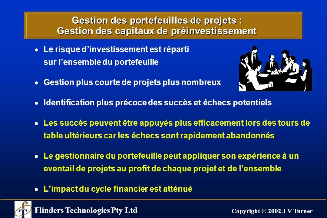 Flinders Technologies Pty Ltd Copyright © 2002 J V Turner Gestion des portefeuilles de projets : Gestion des capitaux de préinvestissement Le risque d