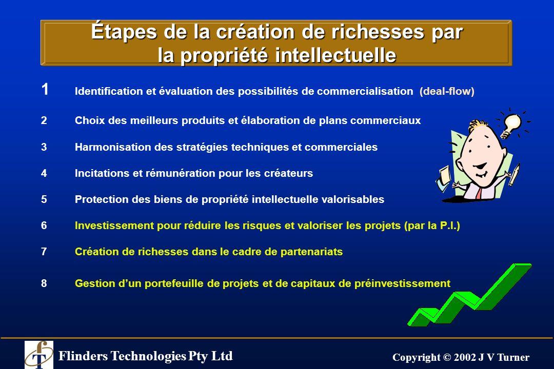 Flinders Technologies Pty Ltd Copyright © 2002 J V Turner Étapes de la création de richesses par la propriété intellectuelle 1 Identification et évalu