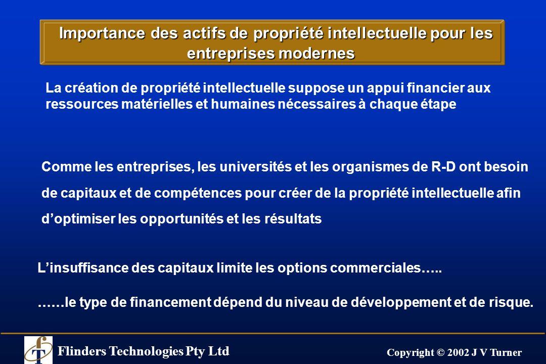 Flinders Technologies Pty Ltd Copyright © 2002 J V Turner Importance des actifs de propriété intellectuelle pour les entreprises modernes Importance des actifs de propriété intellectuelle pour les entreprises modernes Linsuffisance des capitaux limite les options commerciales…..