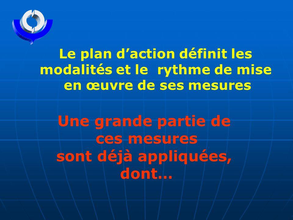 Le plan daction définit les modalités et le rythme de mise en œuvre de ses mesures Une grande partie de ces mesures sont déjà appliquées, dont…