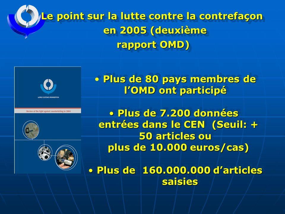 2005 Le point sur la lutte contre la contrefaçon en 2005 (deuxième en 2005 (deuxième rapport OMD) Le point sur la lutte contre la contrefaçon en 2005