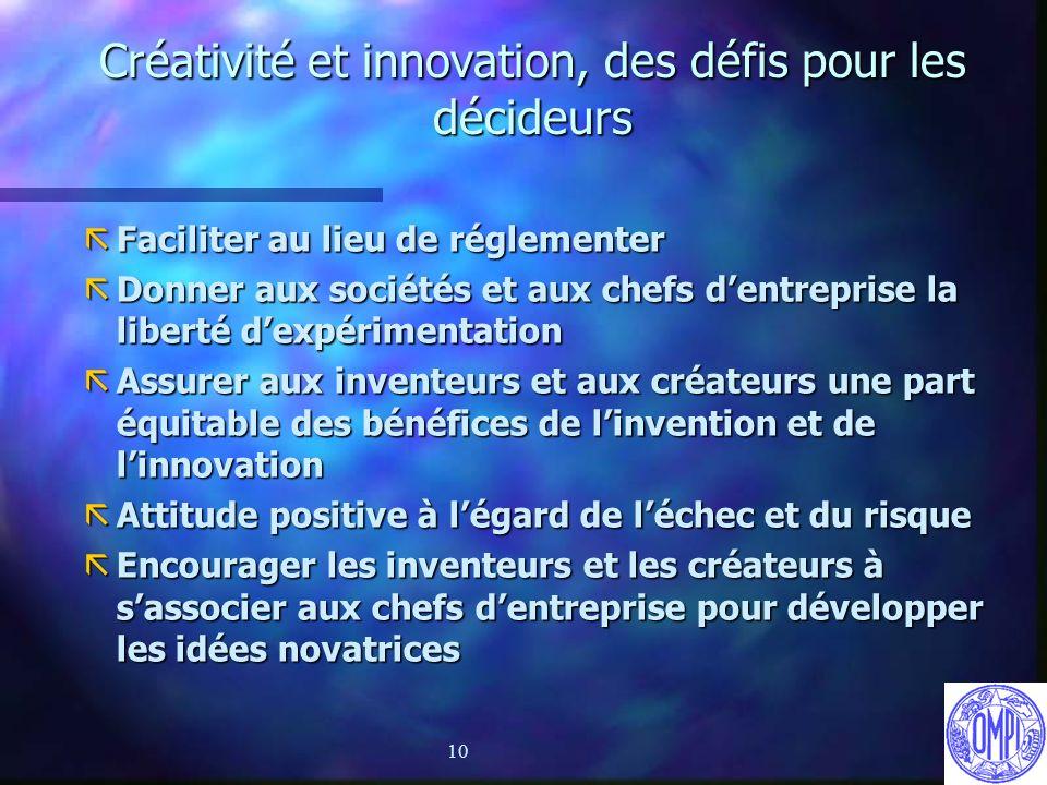 10 Créativité et innovation, des défis pour les décideurs ãFaciliter au lieu de réglementer ãDonner aux sociétés et aux chefs dentreprise la liberté d