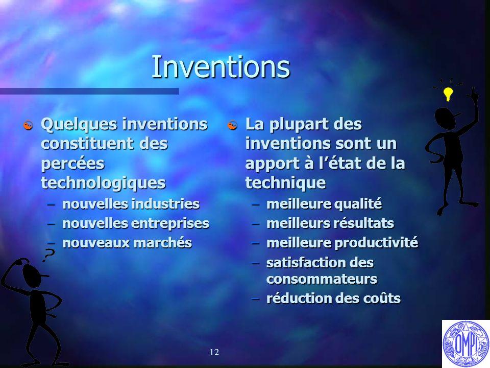 12 Inventions Quelques inventions constituent des percées technologiques Quelques inventions constituent des percées technologiques –nouvelles industr