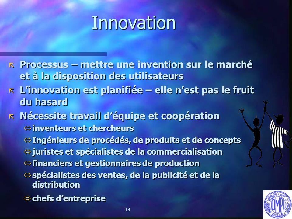 14 Innovation ã Processus – mettre une invention sur le marché et à la disposition des utilisateurs ã Linnovation est planifiée – elle nest pas le fru
