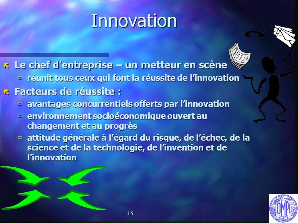 15 Innovation ë Le chef dentreprise – un metteur en scène ùréunit tous ceux qui font la réussite de linnovation ë Facteurs de réussite : ùavantages co
