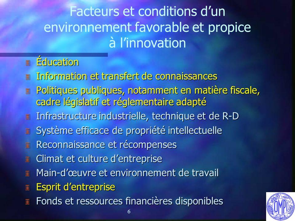 6 Facteurs et conditions dun environnement favorable et propice à linnovation 3 Éducation 3 Information et transfert de connaissances 3 Politiques pub