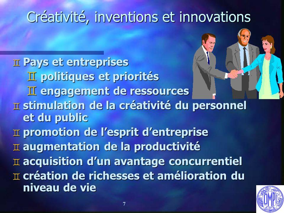 7 Créativité, inventions et innovations ` Pays et entreprises ` politiques et priorités ` engagement de ressources ` stimulation de la créativité du p
