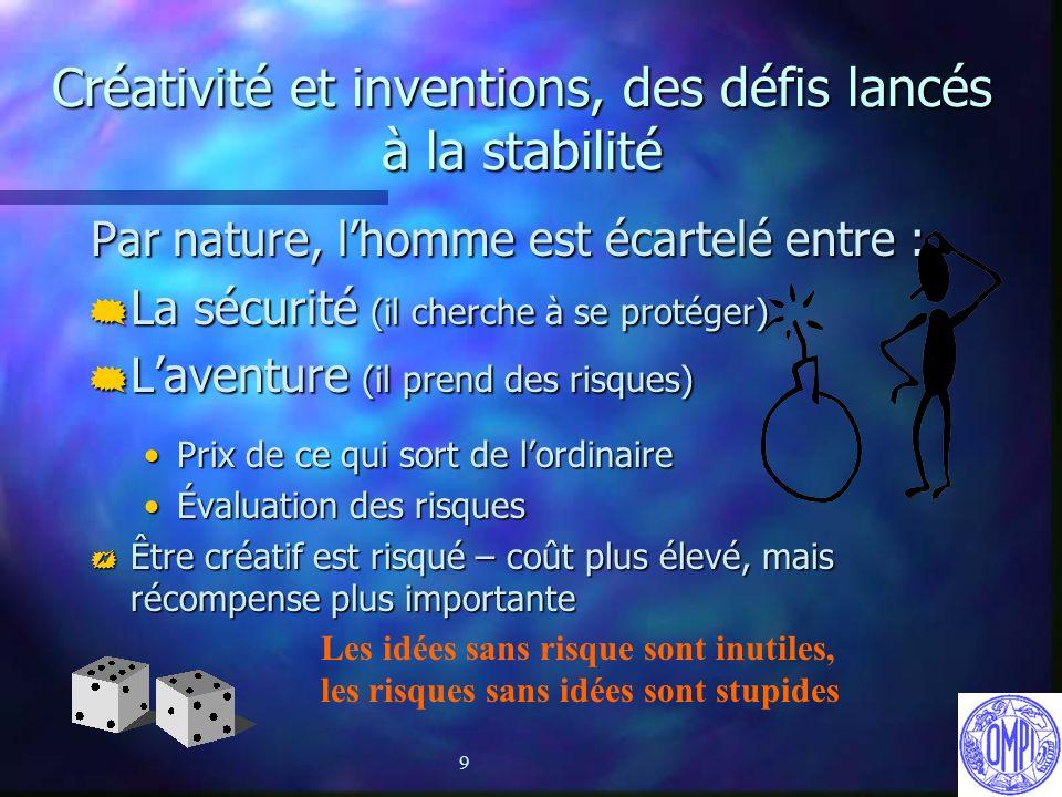 9 Créativité et inventions, des défis lancés à la stabilité Par nature, lhomme est écartelé entre : La sécurité (il cherche à se protéger) La sécurité