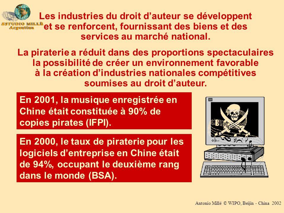 Les industries du droit dauteur se développent et se renforcent, fournissant des biens et des services au marché national. La piraterie a réduit dans
