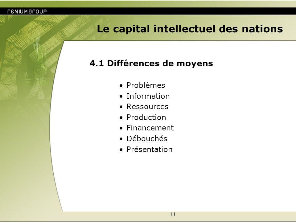 11 Le capital intellectuel des nations 4.1 Différences de moyens Problèmes Information Ressources Production Financement Débouchés Présentation