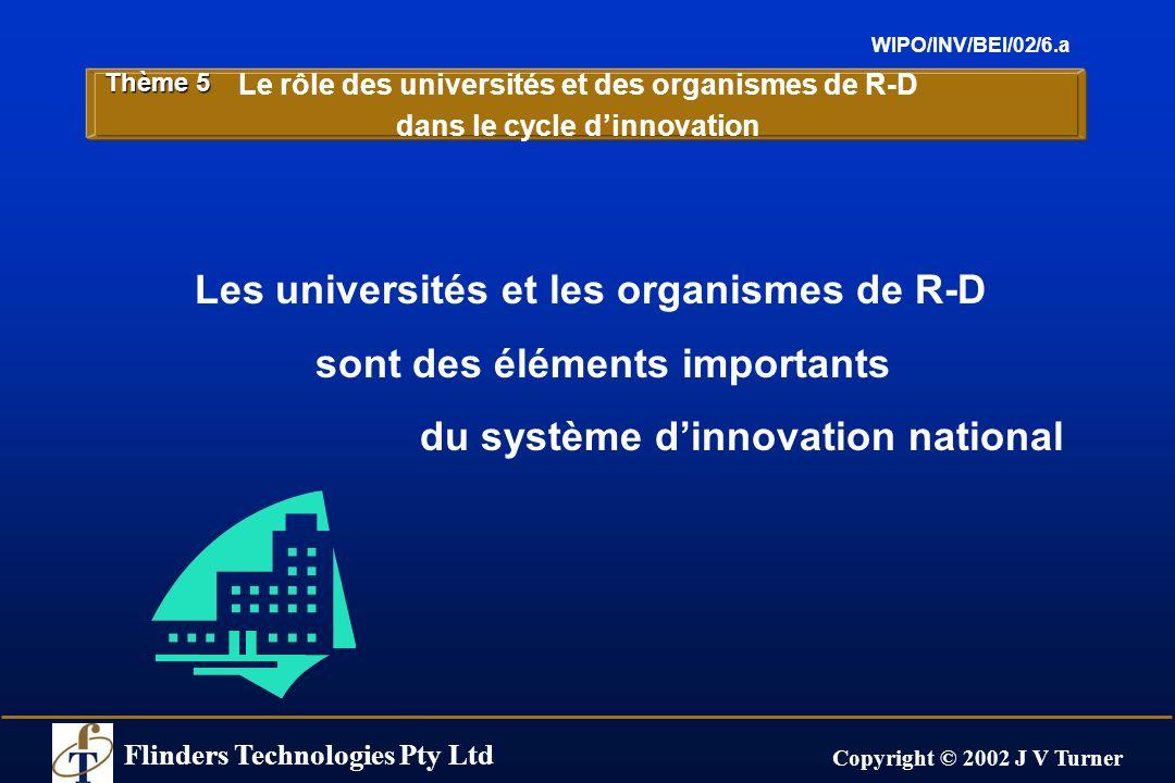 Flinders Technologies Pty Ltd Copyright © 2002 J V Turner WIPO/INV/BEI/02/6.a Les universités et les organismes de R-D sont des éléments importants du