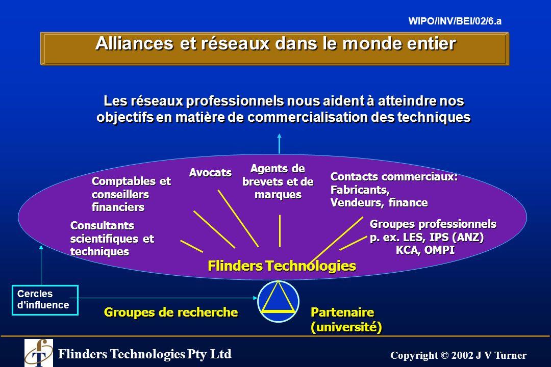 Copyright © 2002 J V Turner WIPO/INV/BEI/02/6.a Les réseaux professionnels nous aident à atteindre nos objectifs en matière de commercialisation des t