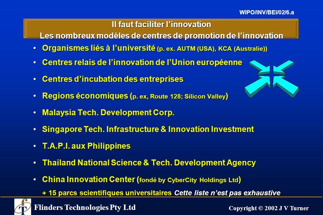 Flinders Technologies Pty Ltd Copyright © 2002 J V Turner WIPO/INV/BEI/02/6.a Il faut faciliter linnovation Les nombreux modèles de centres de promoti
