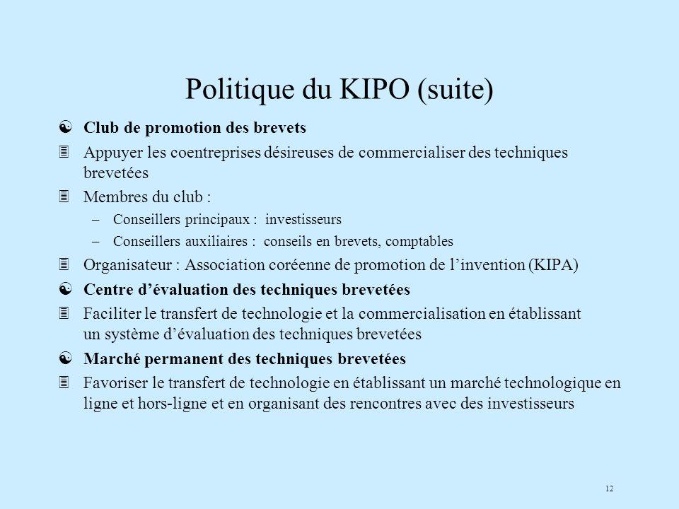 12 Politique du KIPO (suite) [Club de promotion des brevets 3Appuyer les coentreprises désireuses de commercialiser des techniques brevetées 3Membres