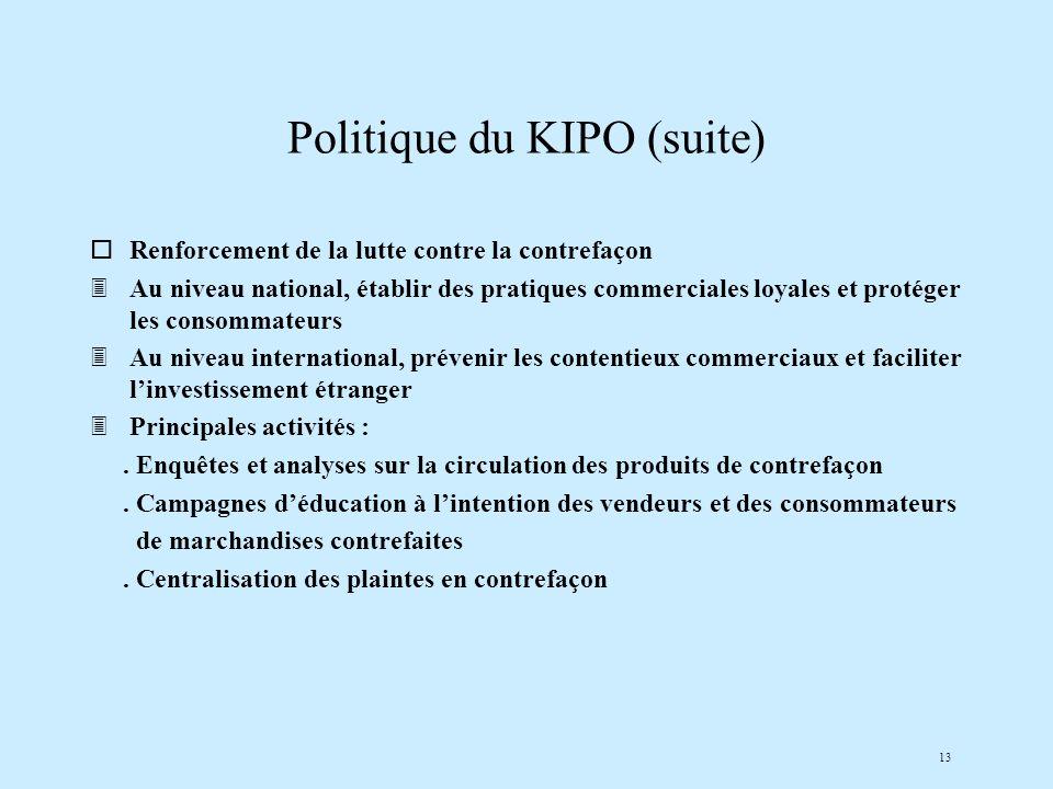 13 Politique du KIPO (suite) oRenforcement de la lutte contre la contrefaçon 3Au niveau national, établir des pratiques commerciales loyales et protéger les consommateurs 3Au niveau international, prévenir les contentieux commerciaux et faciliter linvestissement étranger 3Principales activités :.