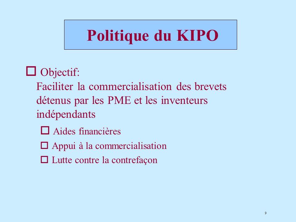 9 o Objectif: Faciliter la commercialisation des brevets détenus par les PME et les inventeurs indépendants o Aides financières o Appui à la commercialisation o Lutte contre la contrefaçon Politique du KIPO