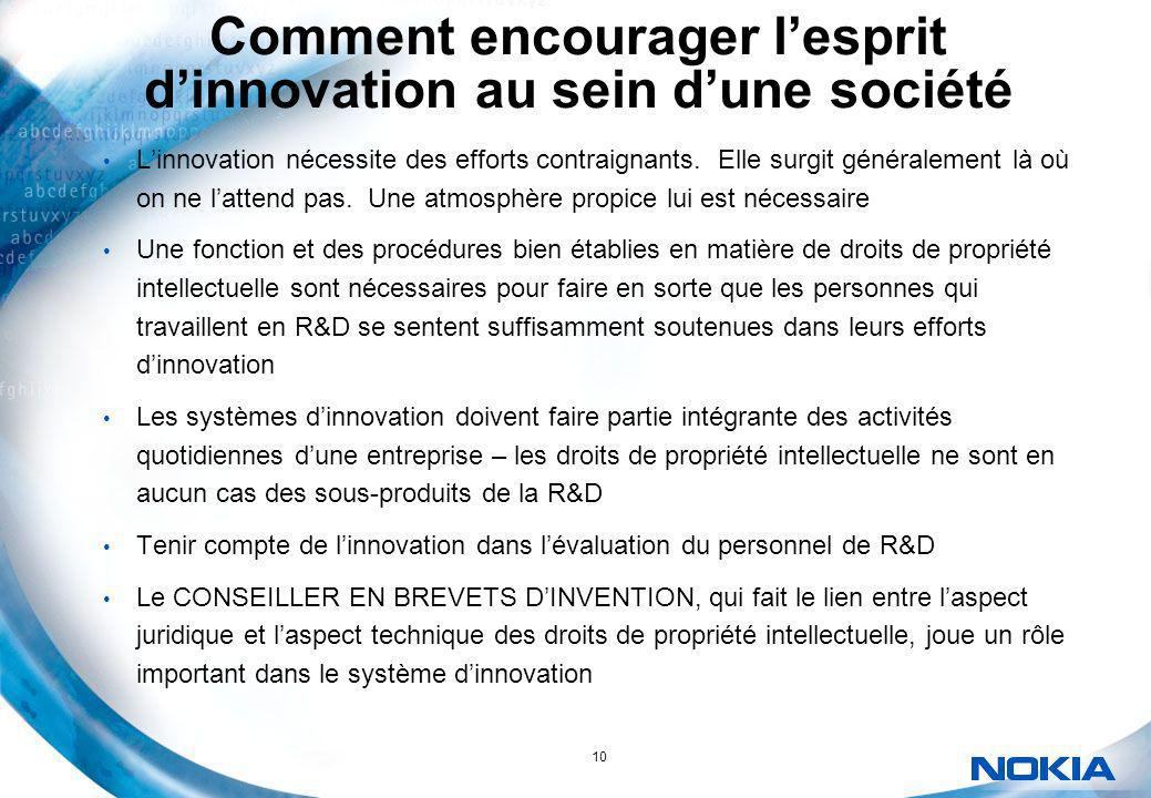 10 Comment encourager lesprit dinnovation au sein dune société Linnovation nécessite des efforts contraignants.