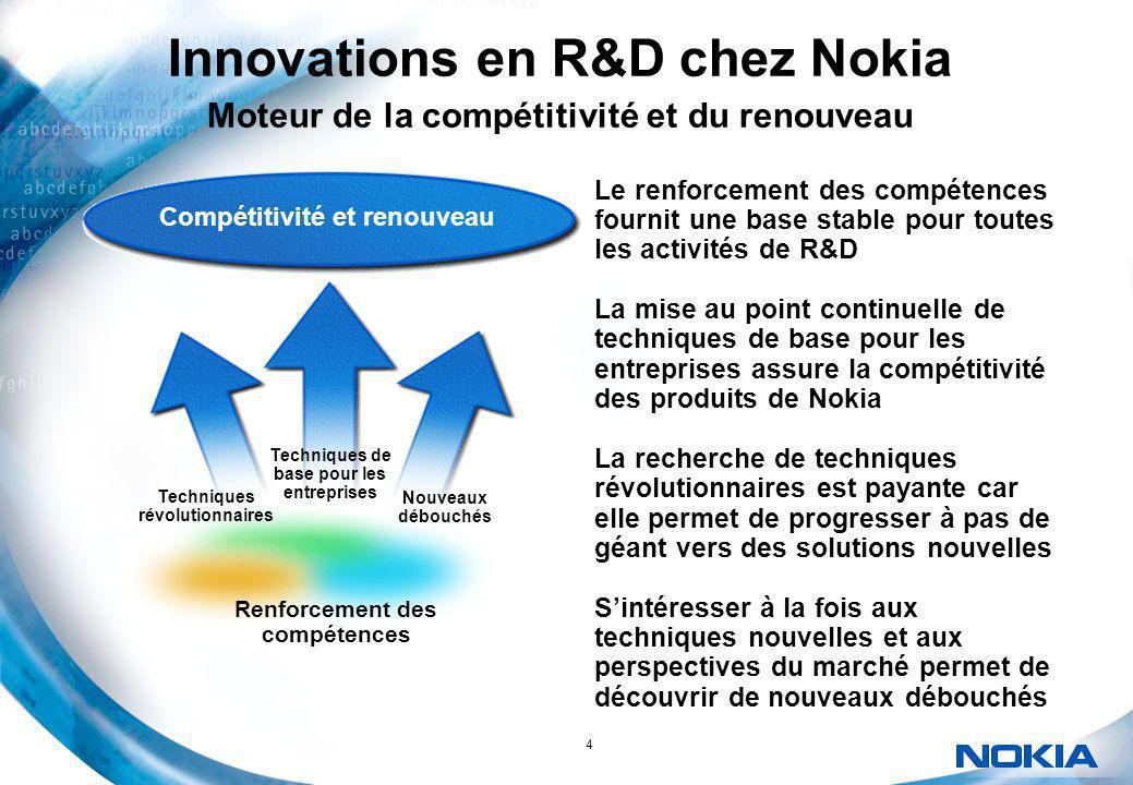4 Innovations en R&D chez Nokia Moteur de la compétitivité et du renouveau Renforcement des compétences Techniques révolutionnaires Compétitivité et r