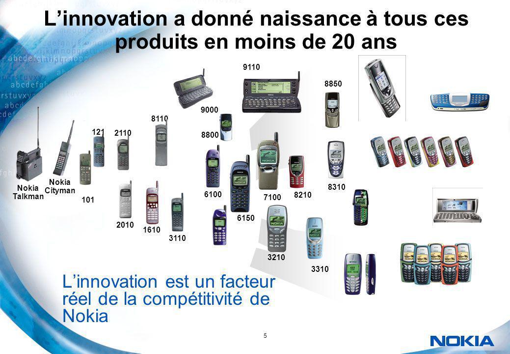 5 9000 9110 Linnovation a donné naissance à tous ces produits en moins de 20 ans Nokia Cityman Nokia Talkman 7100 2110 121 6100 8800 8110 3110 2010 10