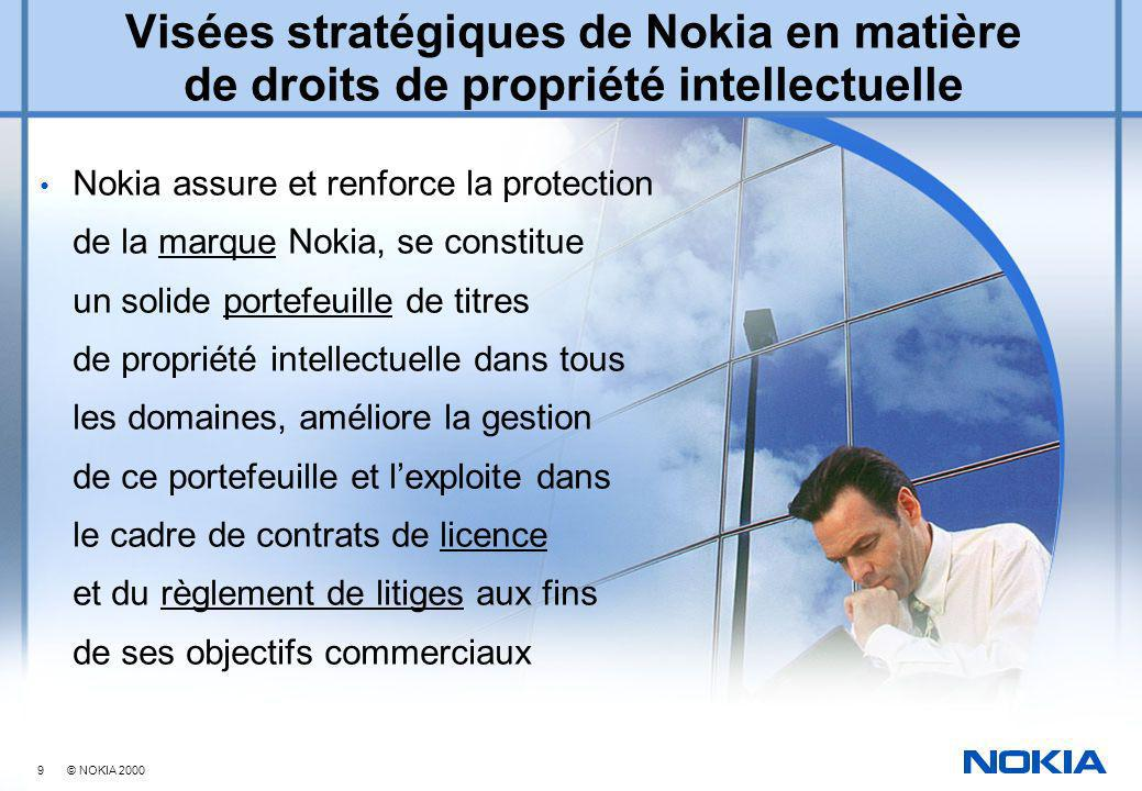 9 Visées stratégiques de Nokia en matière de droits de propriété intellectuelle Nokia assure et renforce la protection de la marque Nokia, se constitu