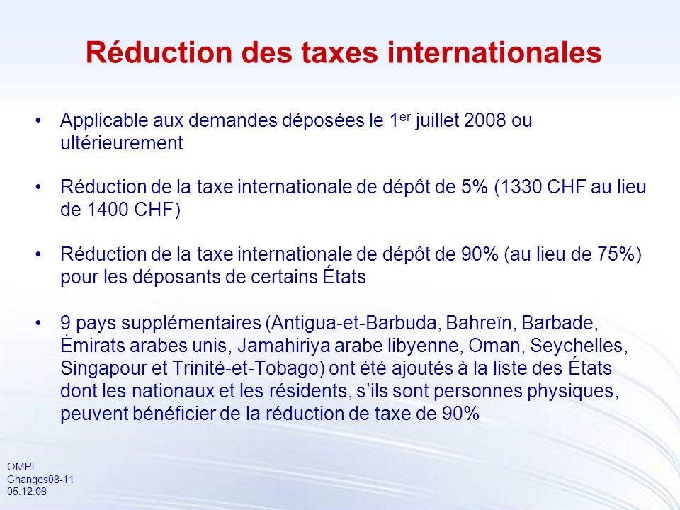 OMPI Changes08-11 05.12.08 Réduction des taxes internationales Applicable aux demandes déposées le 1 er juillet 2008 ou ultérieurement Réduction de la taxe internationale de dépôt de 5% (1330 CHF au lieu de 1400 CHF) Réduction de la taxe internationale de dépôt de 90% (au lieu de 75%) pour les déposants de certains États 9 pays supplémentaires (Antigua-et-Barbuda, Bahreïn, Barbade, Émirats arabes unis, Jamahiriya arabe libyenne, Oman, Seychelles, Singapour et Trinité-et-Tobago) ont été ajoutés à la liste des États dont les nationaux et les résidents, sils sont personnes physiques, peuvent bénéficier de la réduction de taxe de 90%