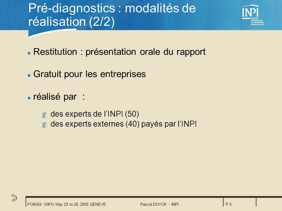 FORUM WIPO May 25 to 26, 2005 GENEVEPascal DUYCK - INPIP.9 Pré-diagnostics : modalités de réalisation (2/2) l Restitution : présentation orale du rapport l Gratuit pour les entreprises l réalisé par : 4 des experts de lINPI (50) 4 des experts externes (40) payés par lINPI