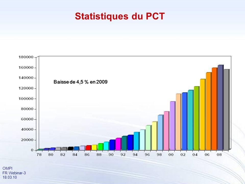 OMPI FR Webinar-3 18.03.10 Statistiques du PCT Baisse de 4,5 % en 2009