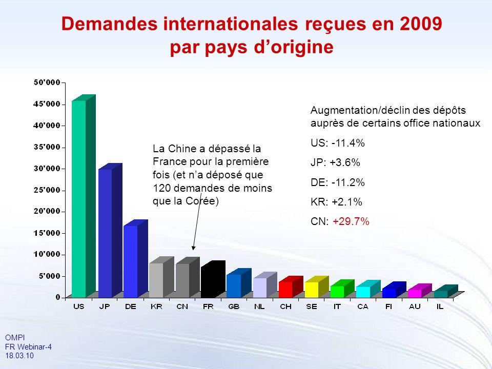 OMPI FR Webinar-4 18.03.10 Demandes internationales reçues en 2009 par pays dorigine La Chine a dépassé la France pour la première fois (et na déposé