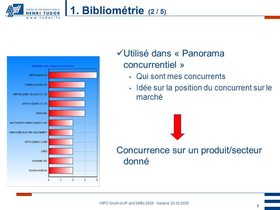 WIPO forum on IP and SMEs 2005 - Genève 25.05.2005 7 o Utilisé dans « État de lart technologique » è Cette technologie est-elle émergente ou a-t-elle tendance à disparaître .