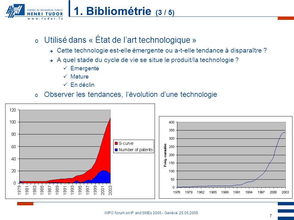 WIPO forum on IP and SMEs 2005 - Genève 25.05.2005 8 o Utilisé dans « Dossier dévaluation concurrentielle »: è Réseaux de collaboration è Experts / pôles de compétences 1.