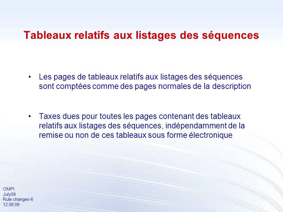 OMPI July09 Rule changes-6 12.06.09 Tableaux relatifs aux listages des séquences Les pages de tableaux relatifs aux listages des séquences sont compté
