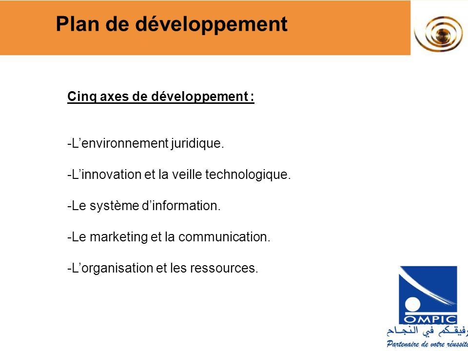 Cinq axes de développement : -Lenvironnement juridique. -Linnovation et la veille technologique. -Le système dinformation. -Le marketing et la communi